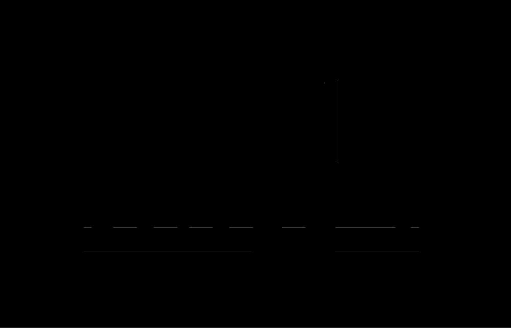 Logo cartel